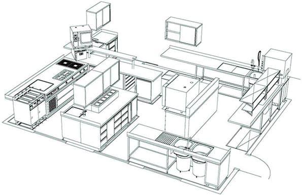 Professionelle Küchenplanung für gewerbliche Projekte